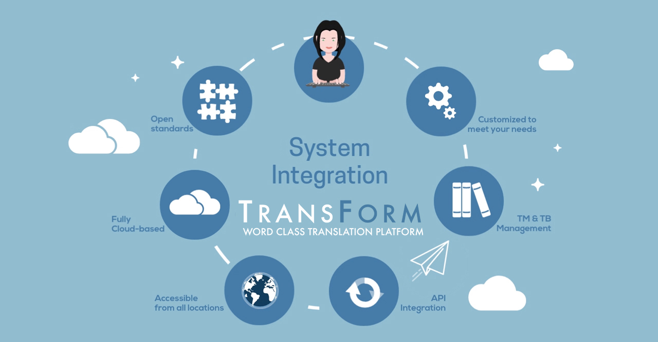 System Integration with TransForm